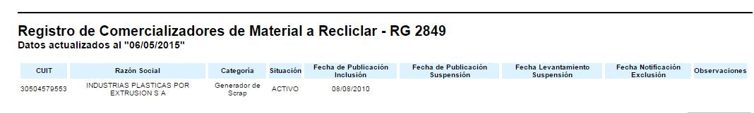 registro comercializadores de materiales